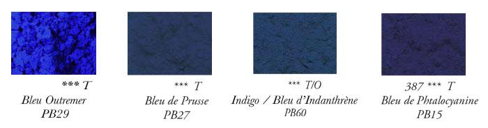 Lexique des différentes nuances de Bleus pour les peintres.