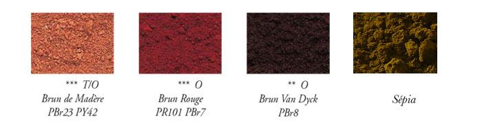 Les noms des nuances de couleurs Bruns dans le domaine des Beaux-Arts.