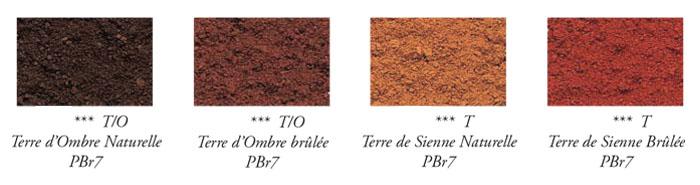 """Origine des couleurs """"Terres de Sienne"""" et """"Terre d'Ombres Brulées"""" utilisées en peinture."""