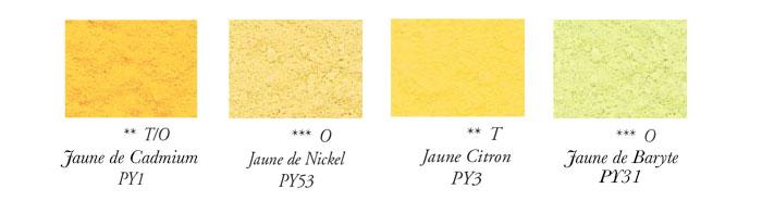 La couleur jaune pour les artistes.