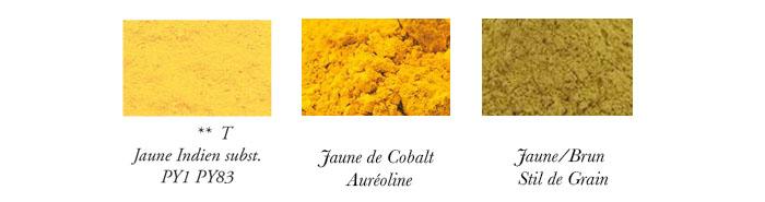 Les noms des différents jaunes pour artistes.