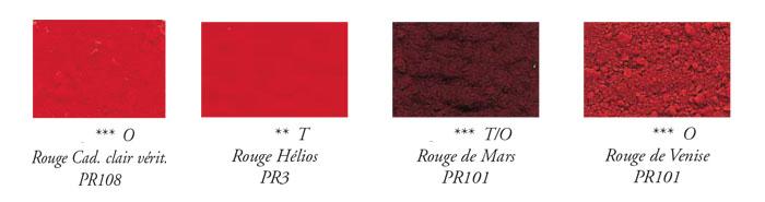 Le nom de la couleur rouge possède des origines très variées.