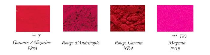 Liste des différents noms de couleurs Rouge en peinture.
