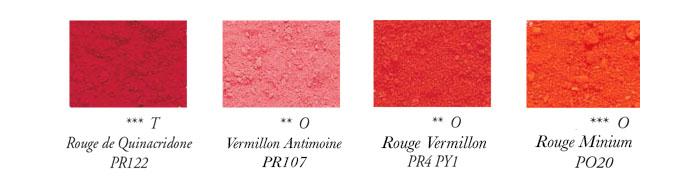 Différences et origines de la couleur rouge dans l'Histoire de l'Art.