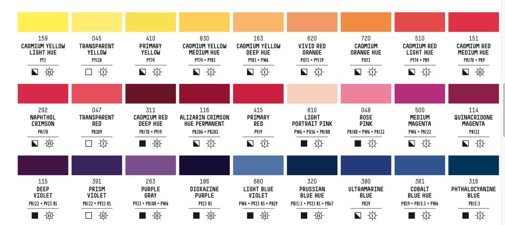 Nuancier et infos couleurs issus du catalogue Liquitex.