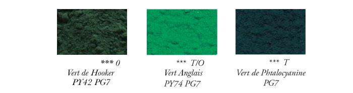 Origine de la couleur verte en peinture.